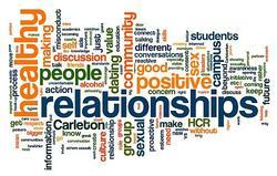 Word cloud with words such as relationships. people. healthy. positive.
